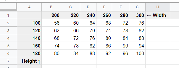 Lookup table example