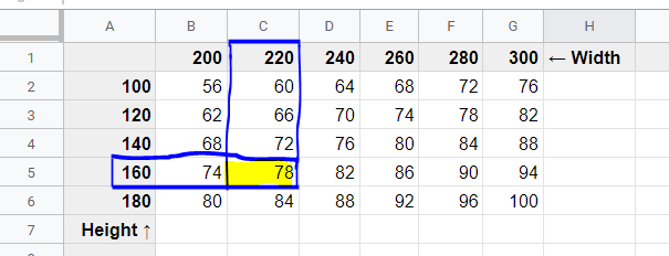 Lookup table example 2